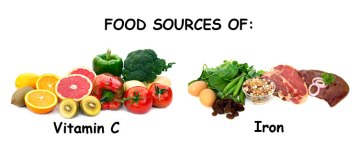 iron-vitamin-c